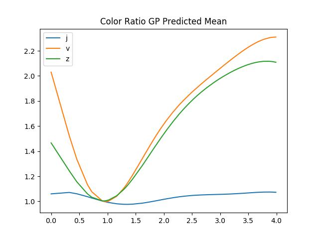 gp-color