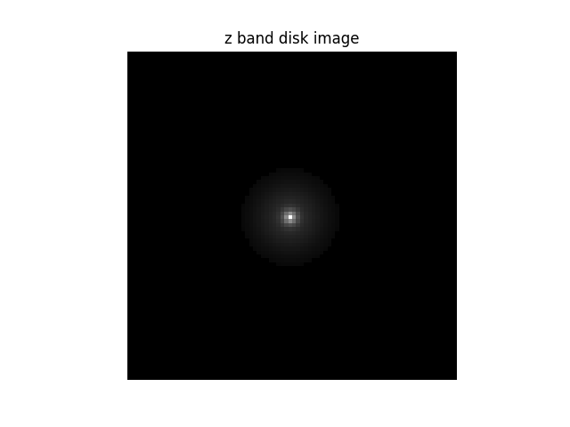 sph-z