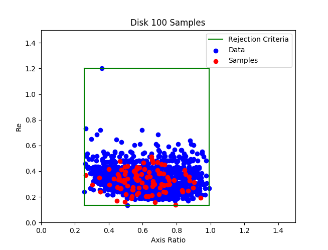disk-ar-re-scatter-sample-rejection