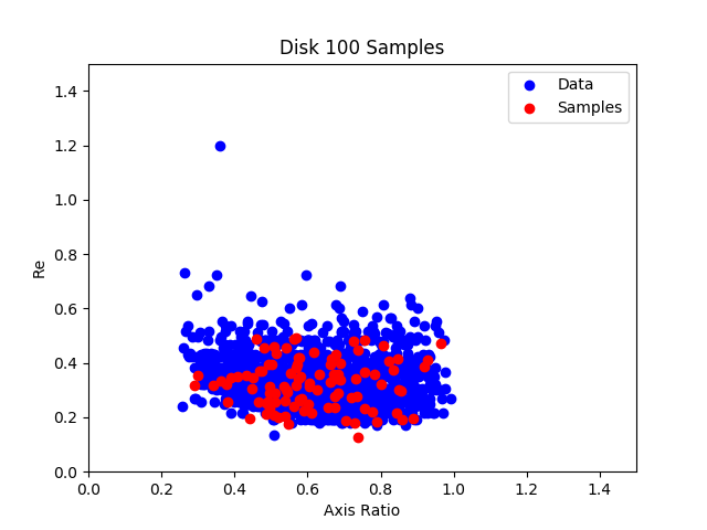 disk-ar-re-scatter-sample